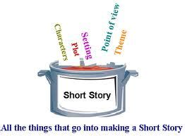 How to Write a Short Story Analysis the Smart Way - Kibin